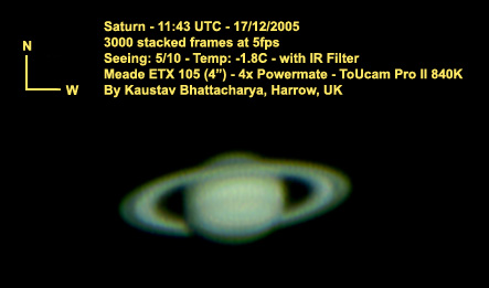 image of saturn